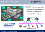 PROFIBUS connection: Part 2: Industrial fields of application