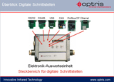 Video tutorial Profibus, Part 3: Hardware
