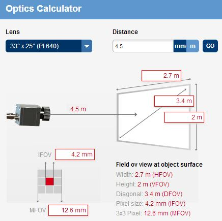 Spot size and FOV calculators for optris IR cameras and IR